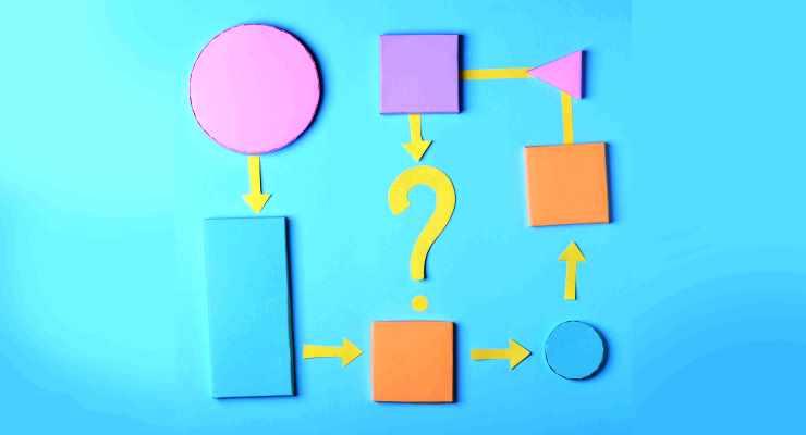 Strategi proses dan perencanaan kapasitas